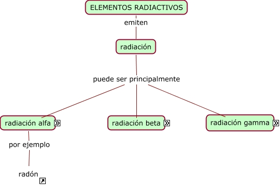 1 radiacinaprid1j1t0hwh3 1vpk7r9 1gt5partnamehtmljpeg tabla peridica urtaz Image collections